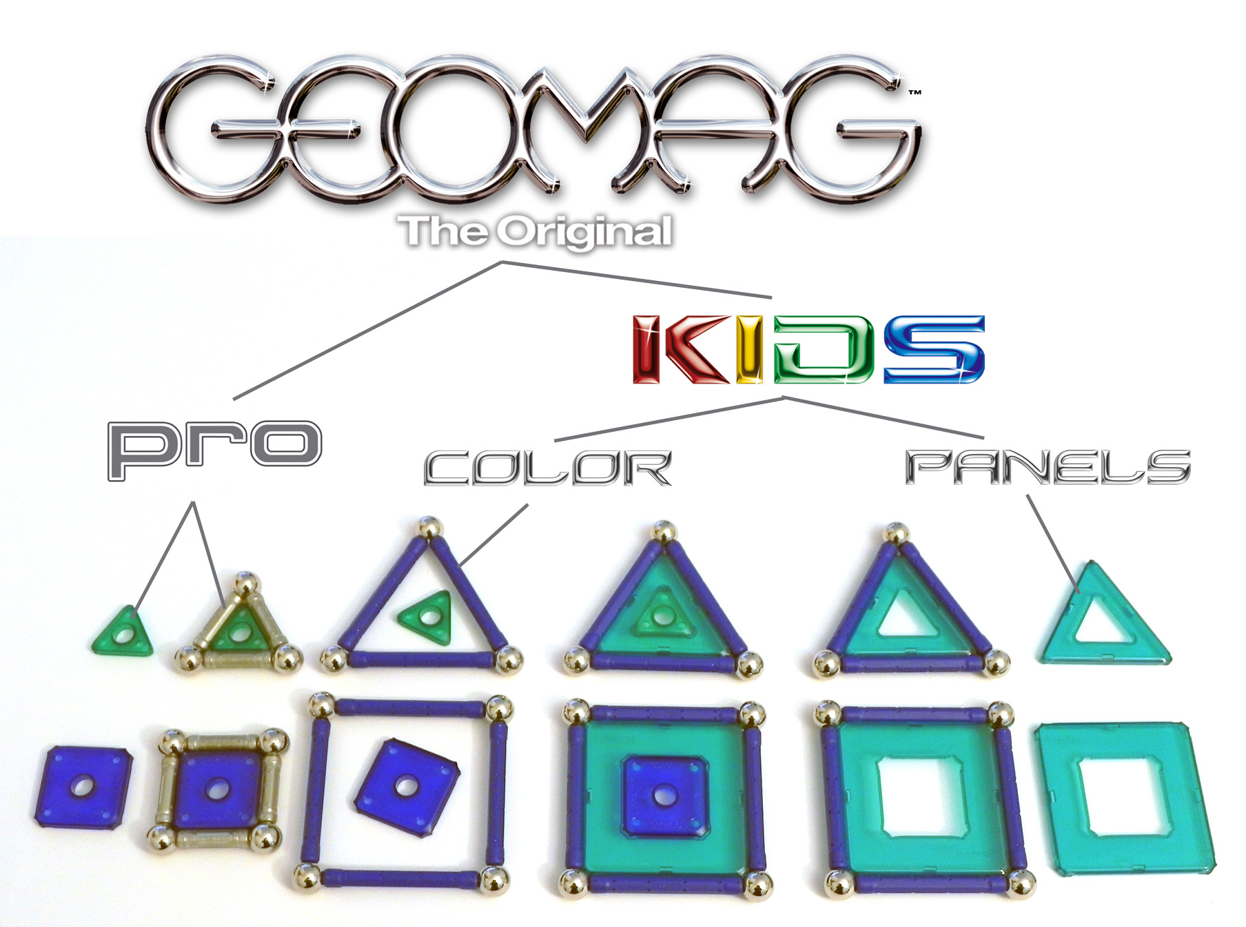 Comparison and compatibility Geomag Pro and Geomag KIDS.jpg